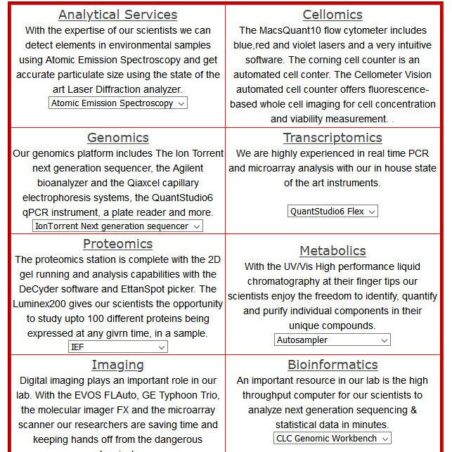 UTIA Genomics Hub Services